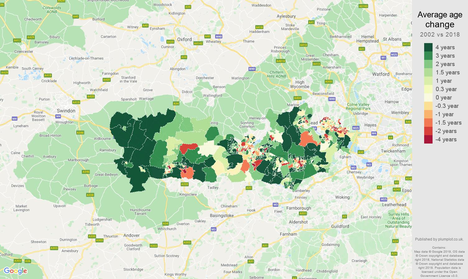 Berkshire average age change map