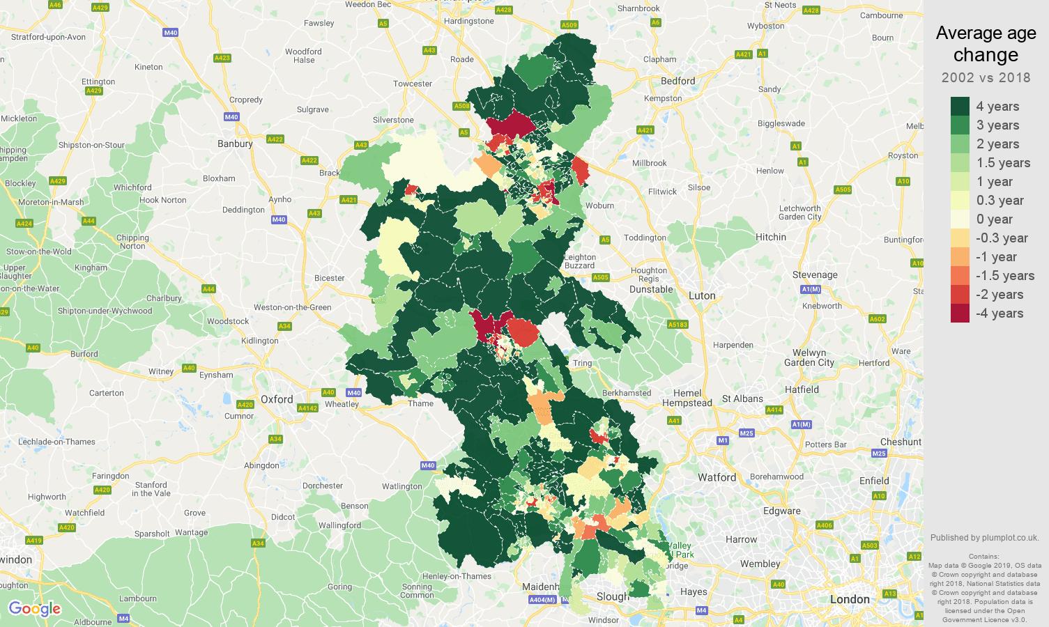 Buckinghamshire average age change map