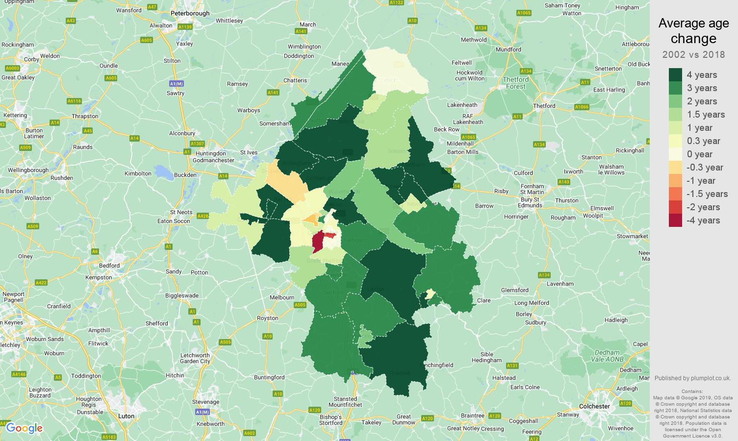 Cambridge average age change map