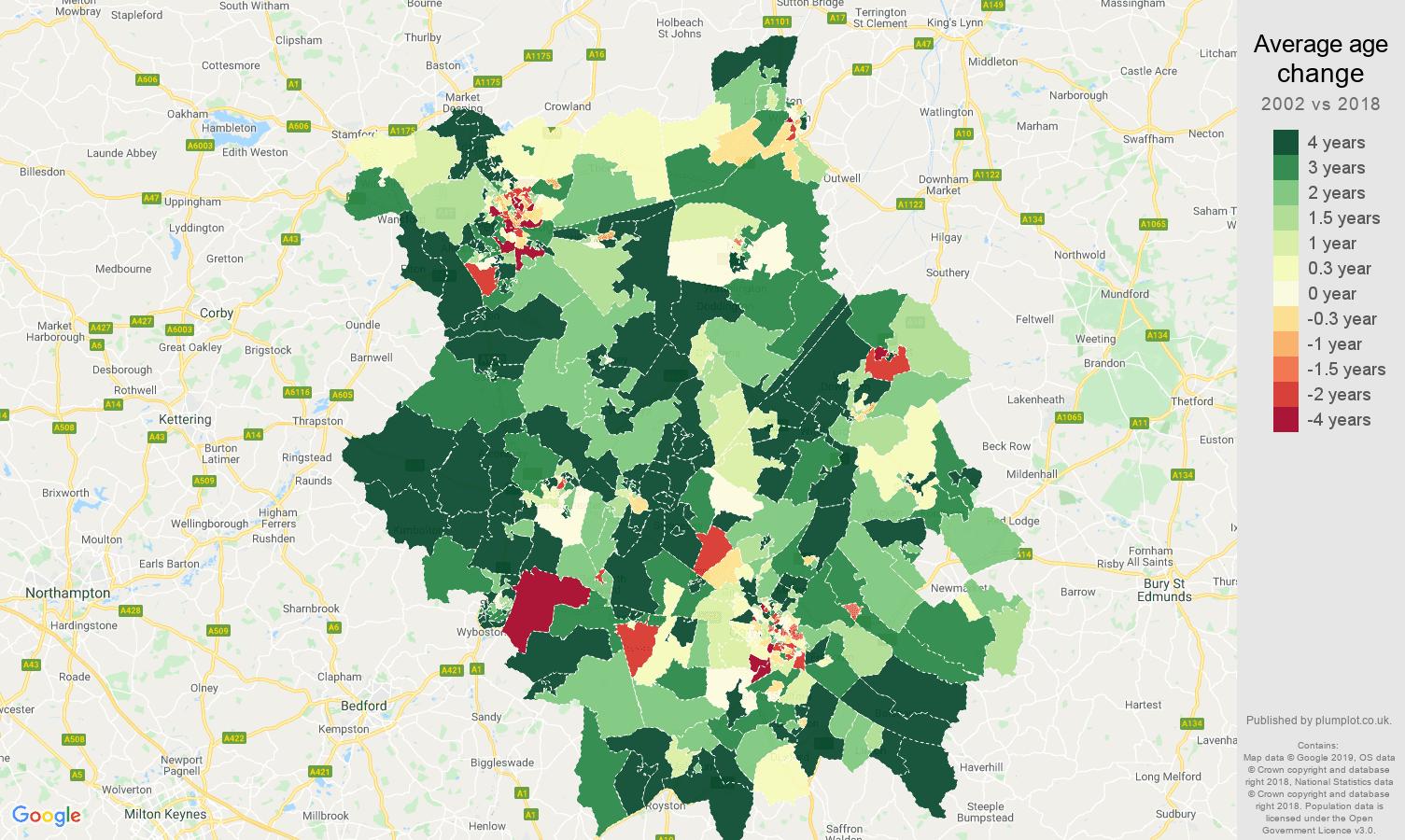 Cambridgeshire average age change map