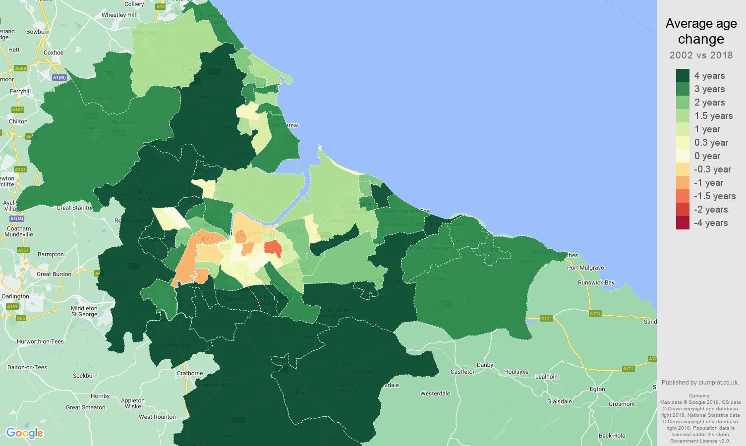 Cleveland average age change map