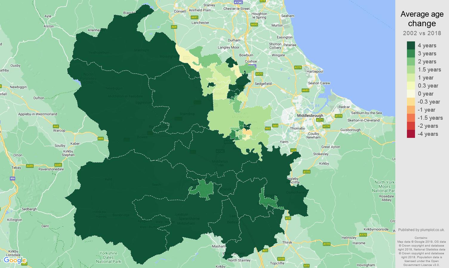 Darlington average age change map