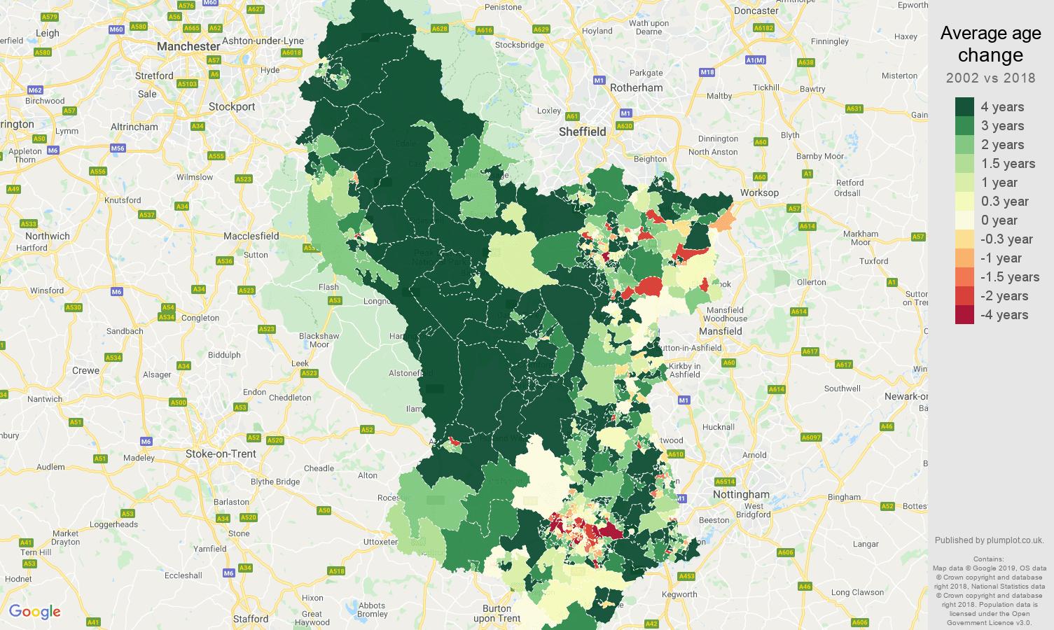 Derbyshire average age change map