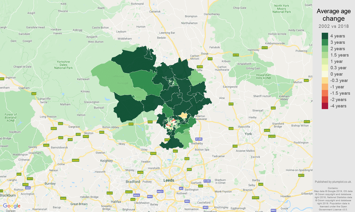 Harrogate average age change map