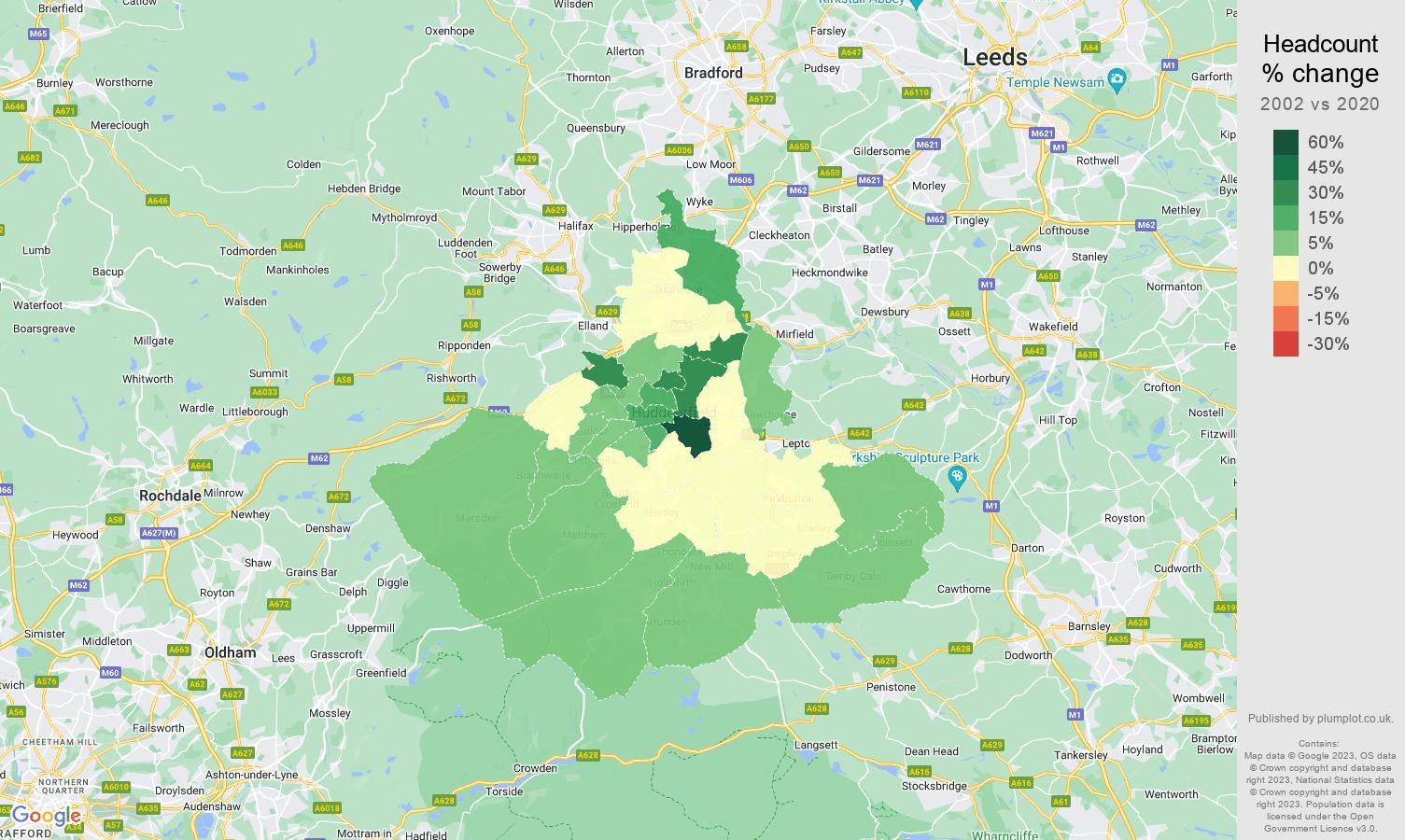 Huddersfield headcount change map