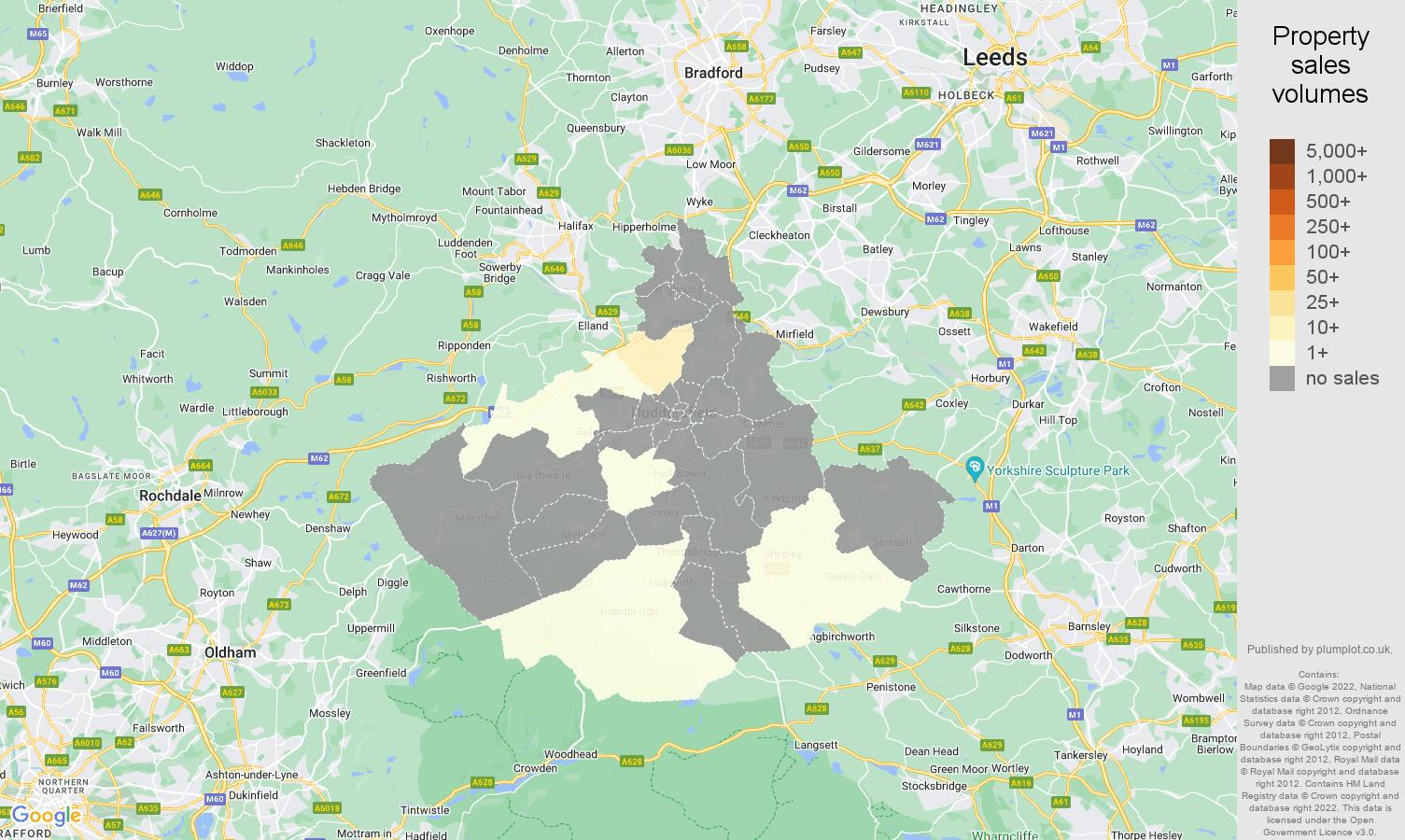 Huddersfield map of sales of new properties