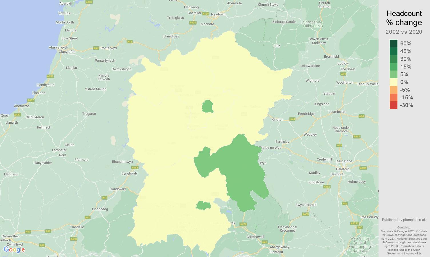 Llandrindod Wells headcount change map