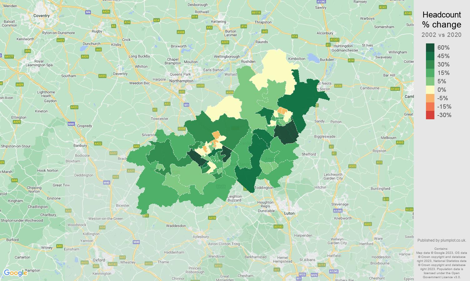 Milton Keynes headcount change map