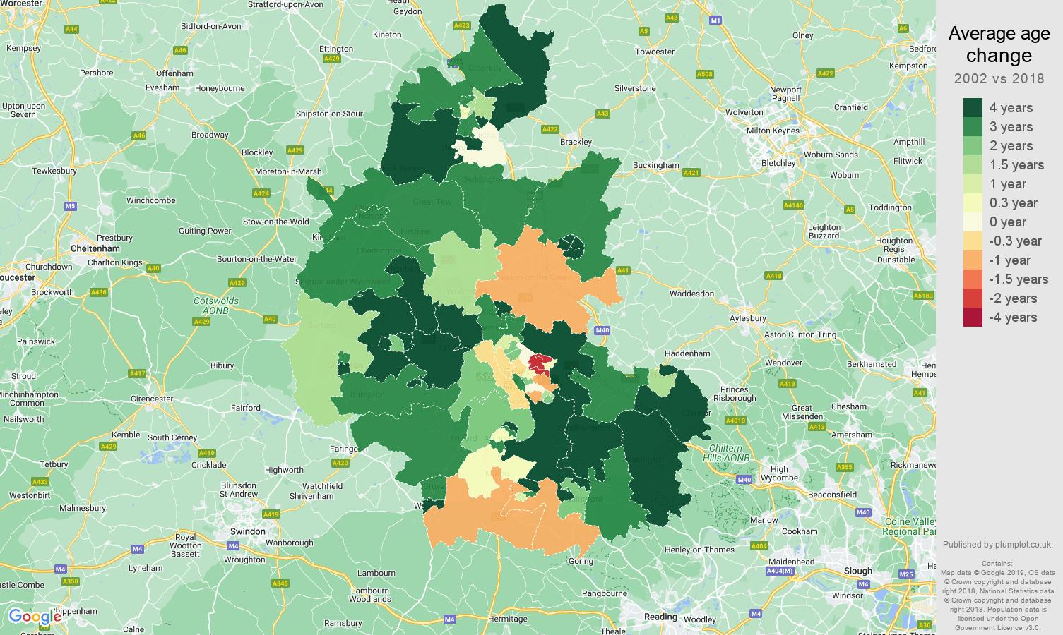 Oxford average age change map