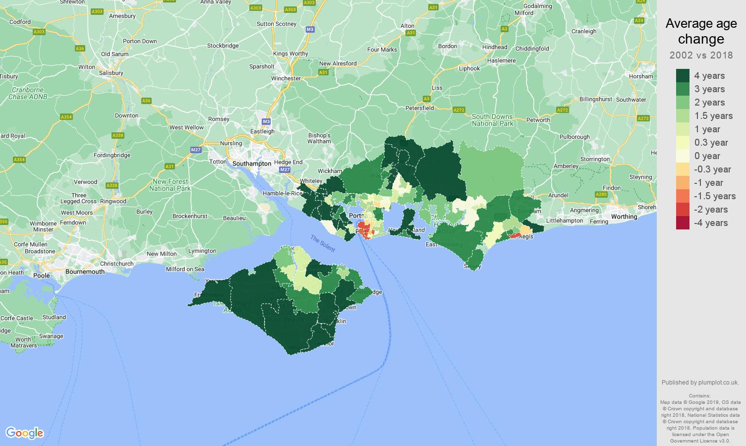 Portsmouth average age change map