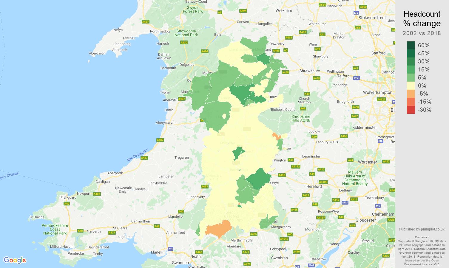 Powys headcount change map