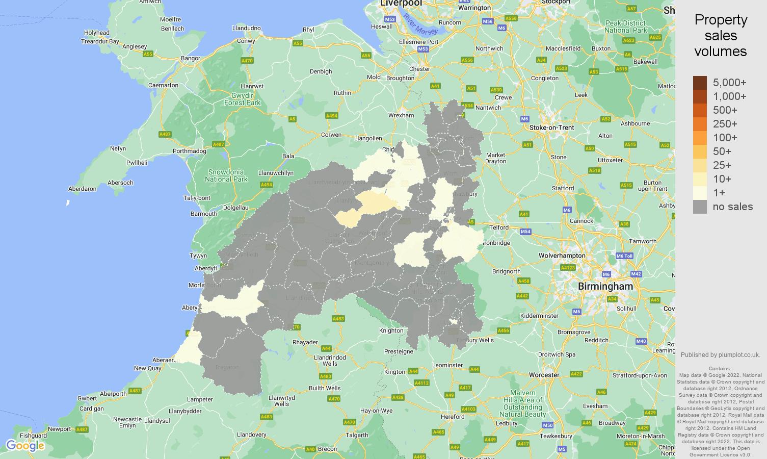 Shrewsbury map of sales of new properties