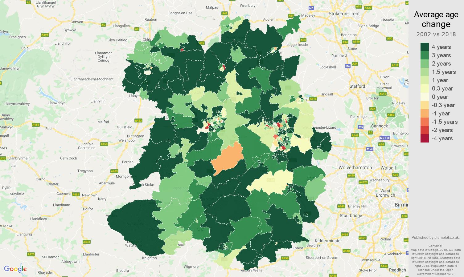 Shropshire average age change map