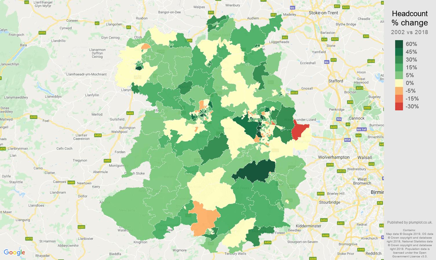 Shropshire headcount change map