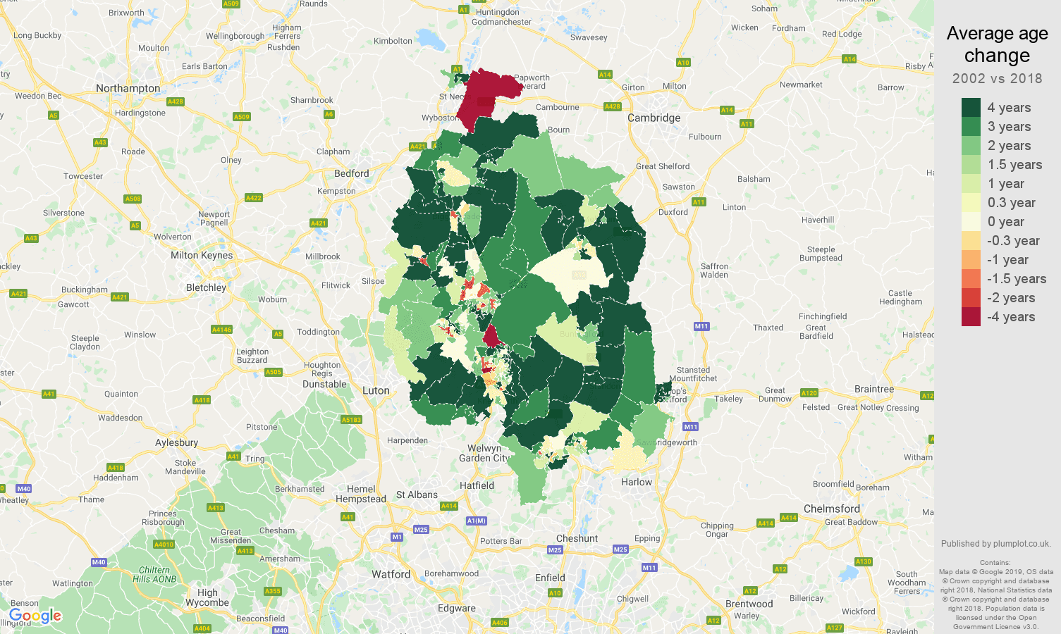 Stevenage average age change map