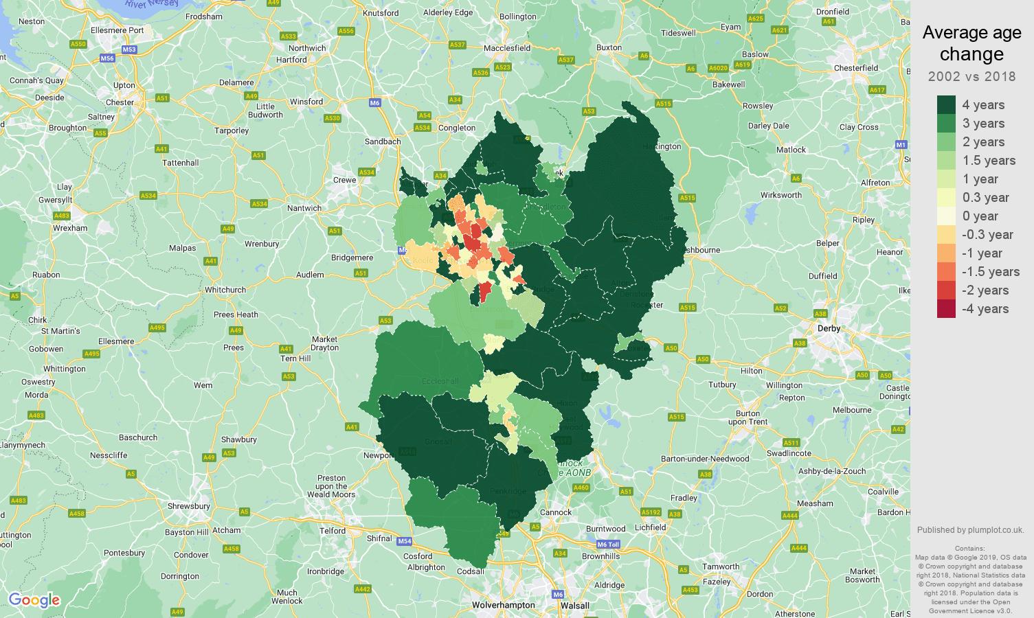 Stoke on Trent average age change map