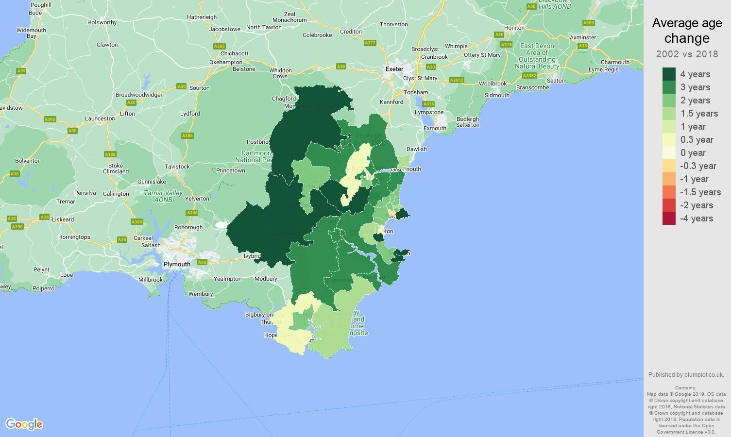 Torquay average age change map