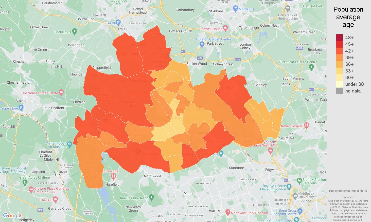 Watford population average age map