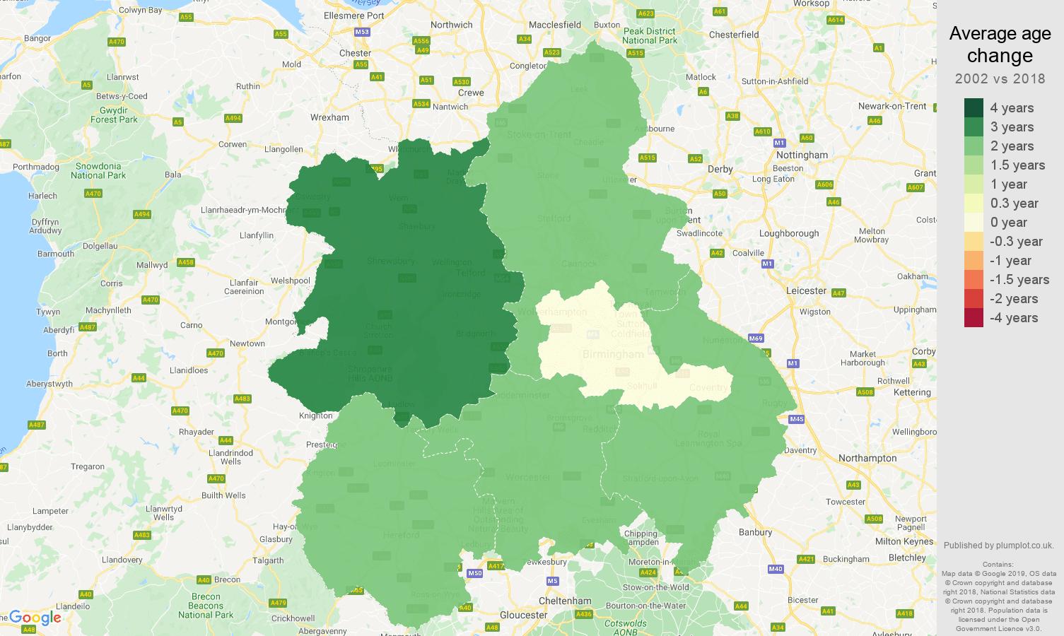 West Midlands average age change map