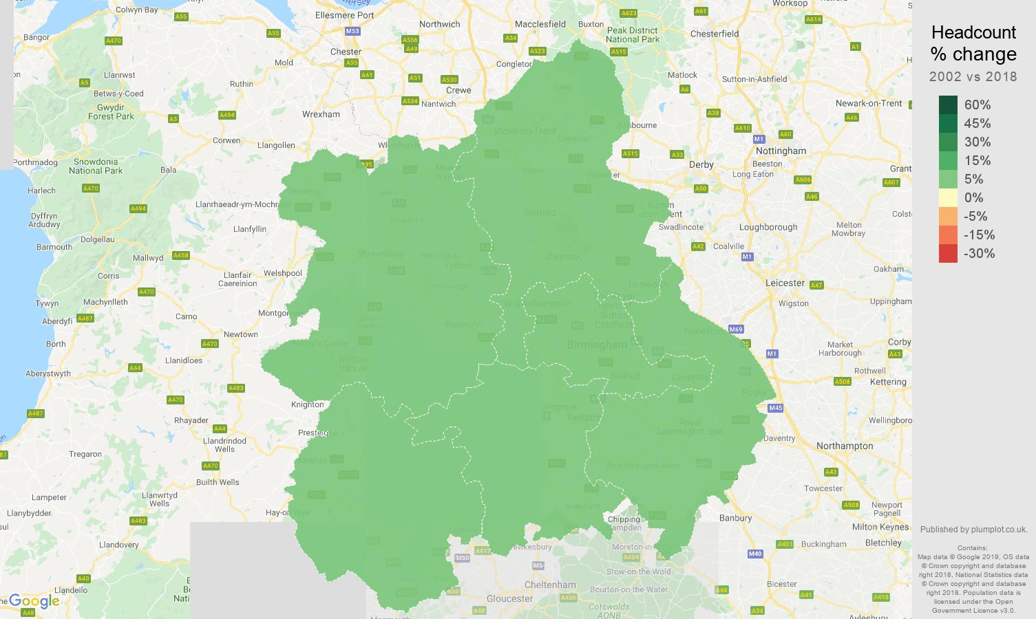 West Midlands headcount change map