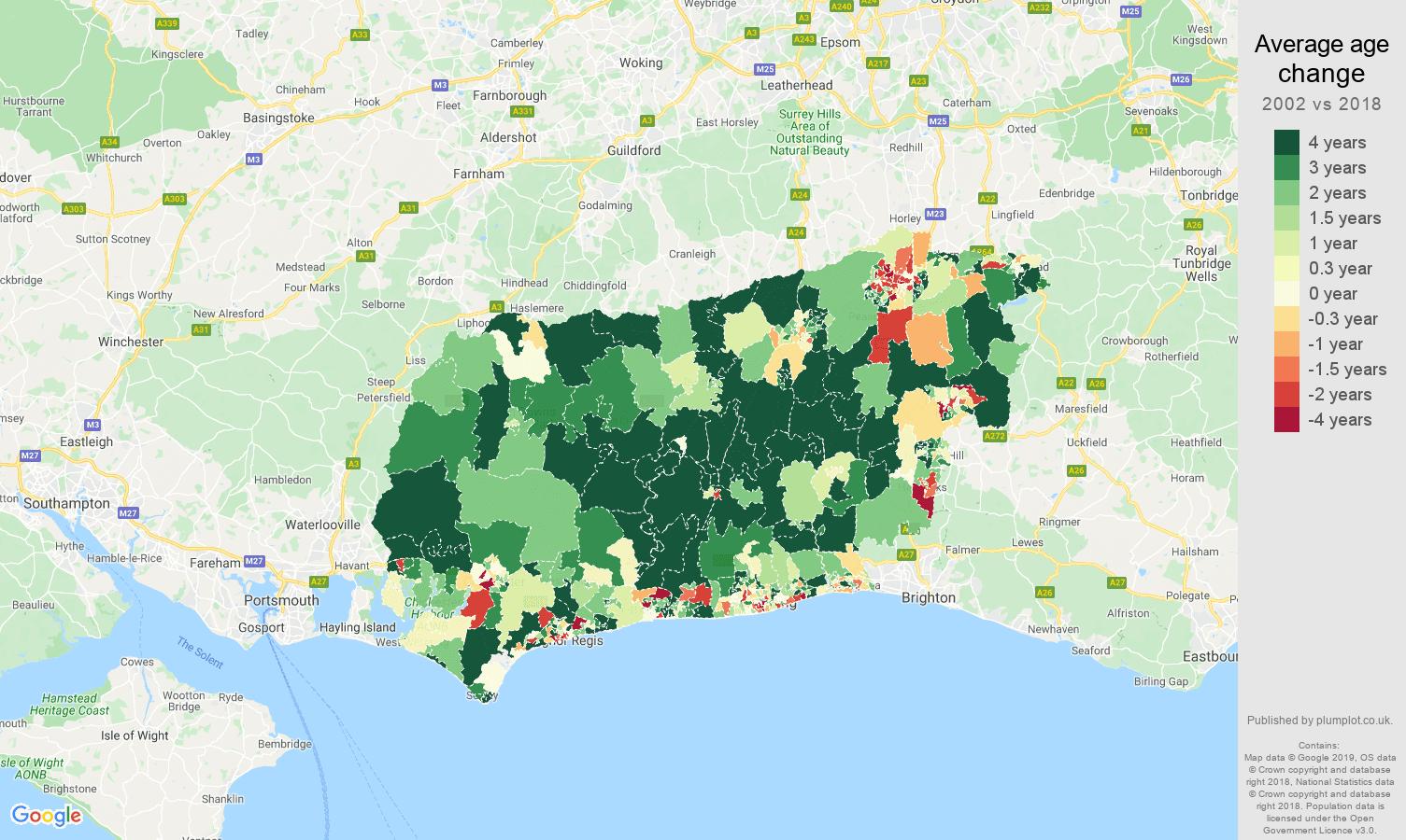 West Sussex average age change map