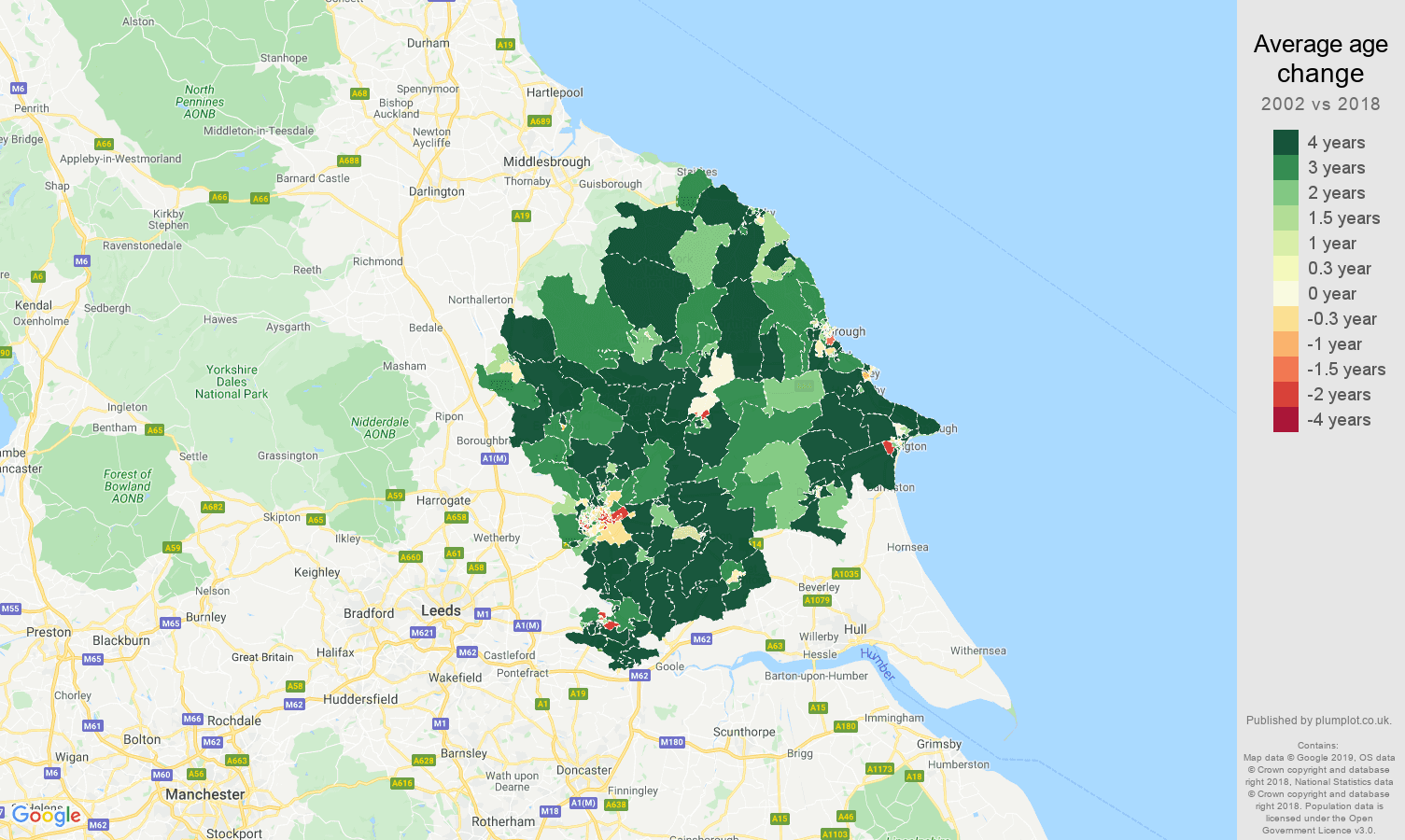 York average age change map
