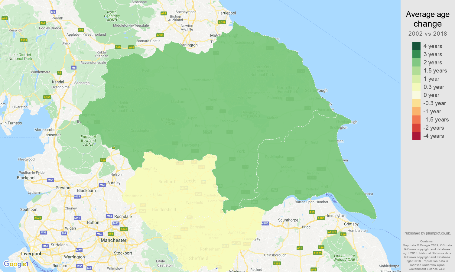 Yorkshire average age change map