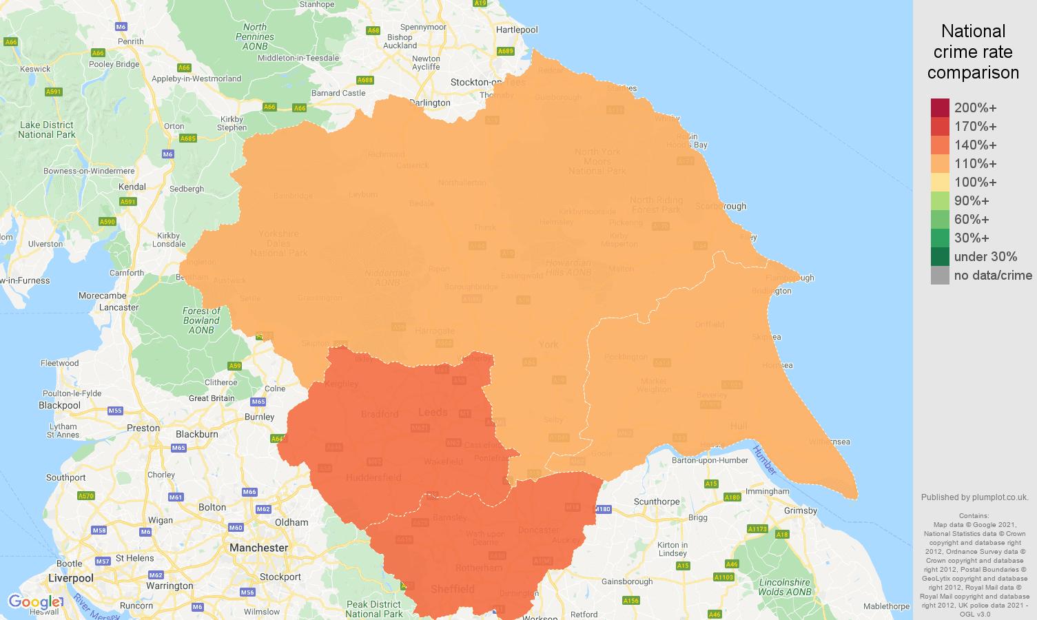 Yorkshire criminal damage and arson crime rate comparison map