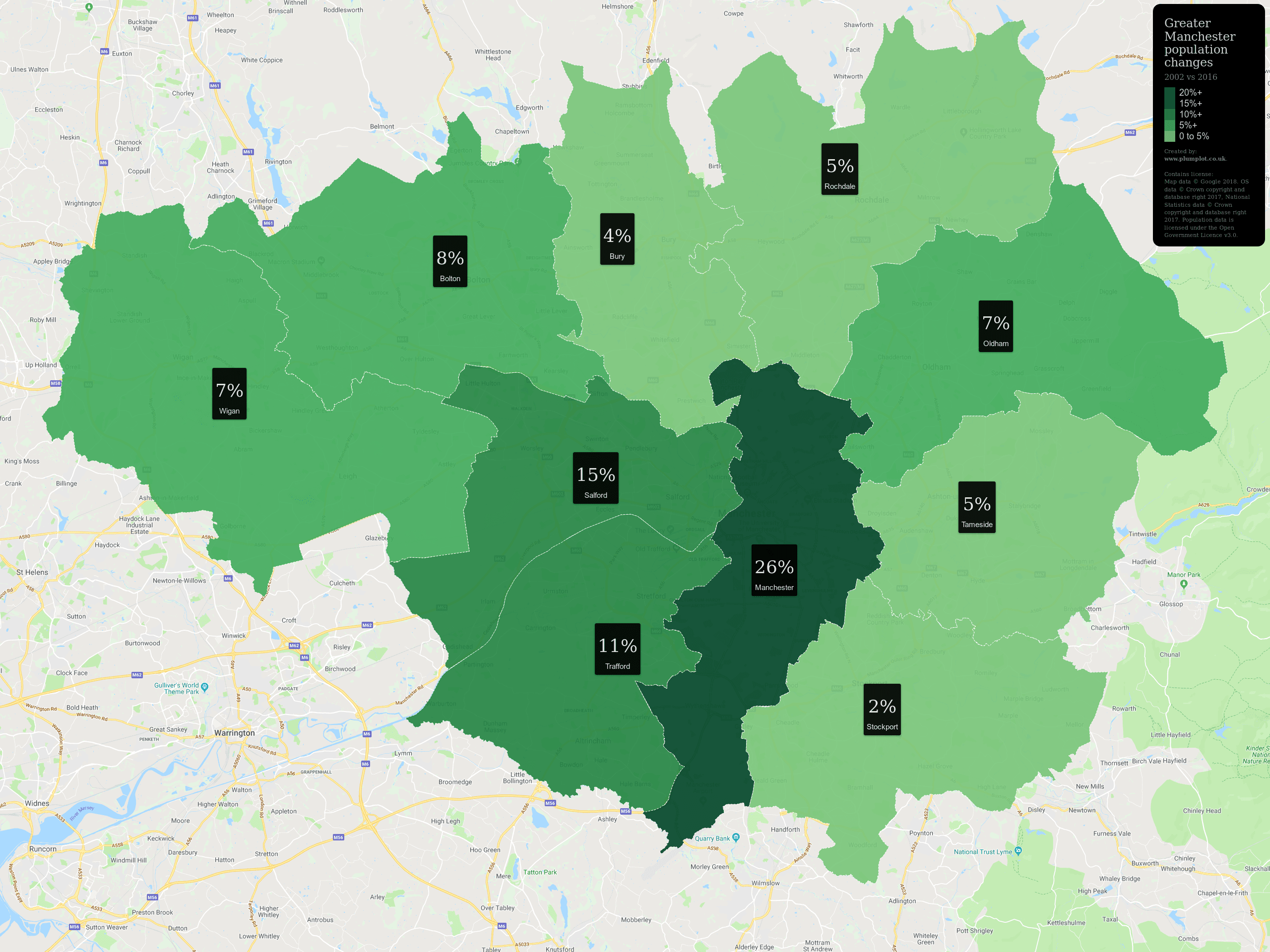 Greater manchester population changes by local authority