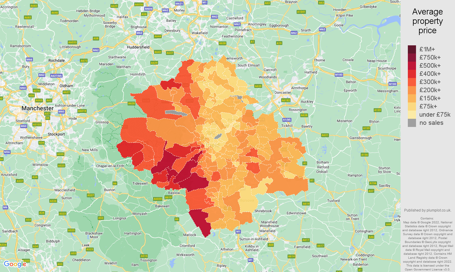 Sheffield property prices by postcode sector
