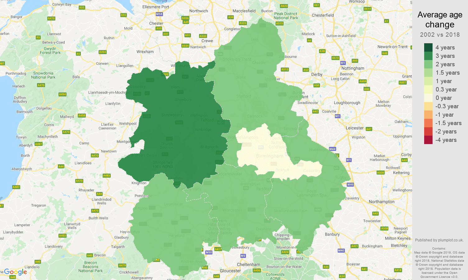 West Midlands average age change map
